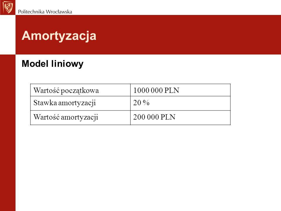 Amortyzacja Model liniowy Wartość początkowa 1000 000 PLN