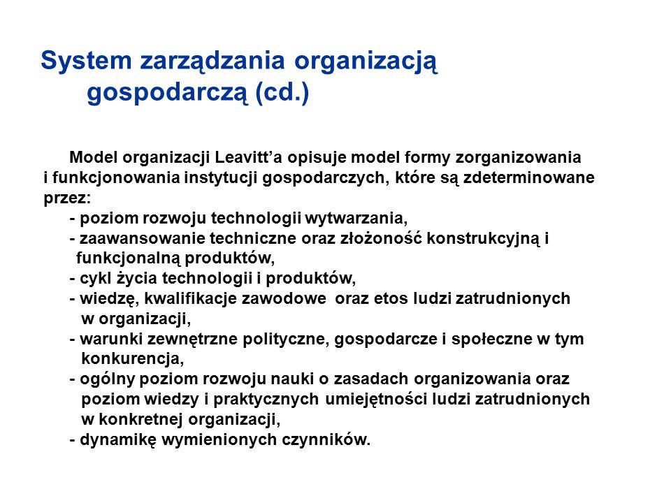 System zarządzania organizacją gospodarczą (cd.)