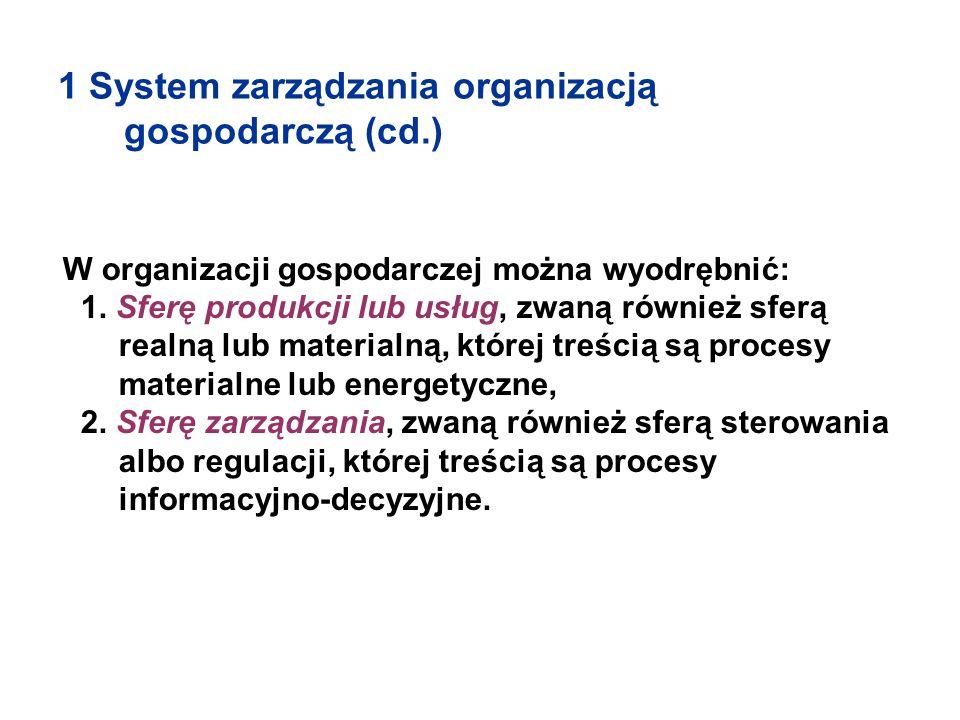 1 System zarządzania organizacją gospodarczą (cd.)