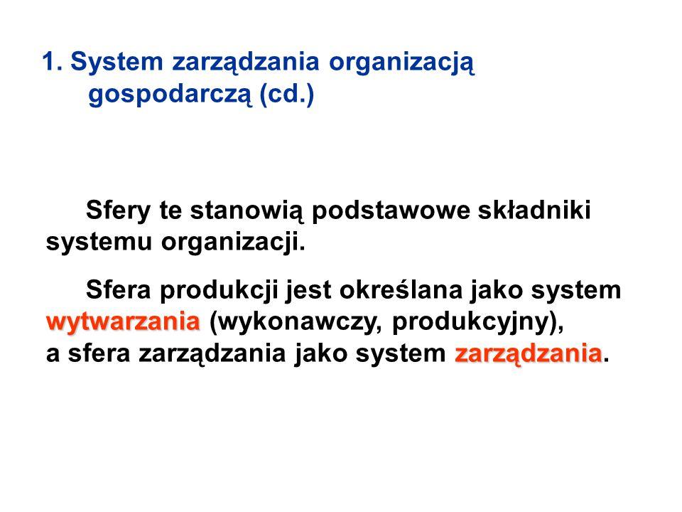 1. System zarządzania organizacją gospodarczą (cd.)