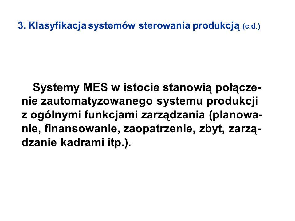 3. Klasyfikacja systemów sterowania produkcją (c.d.)