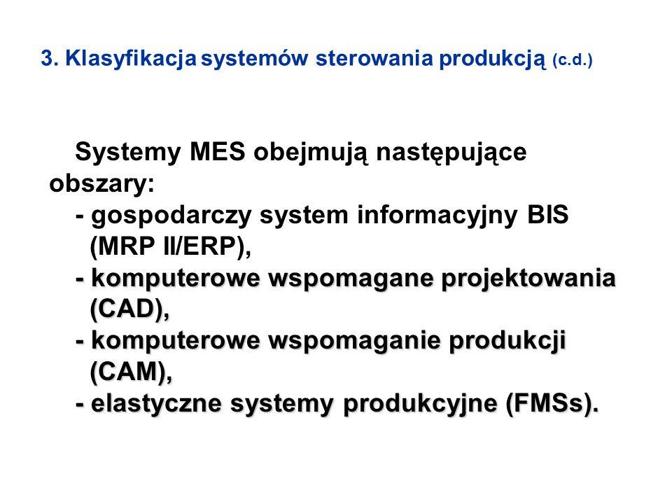 Systemy MES obejmują następujące obszary: