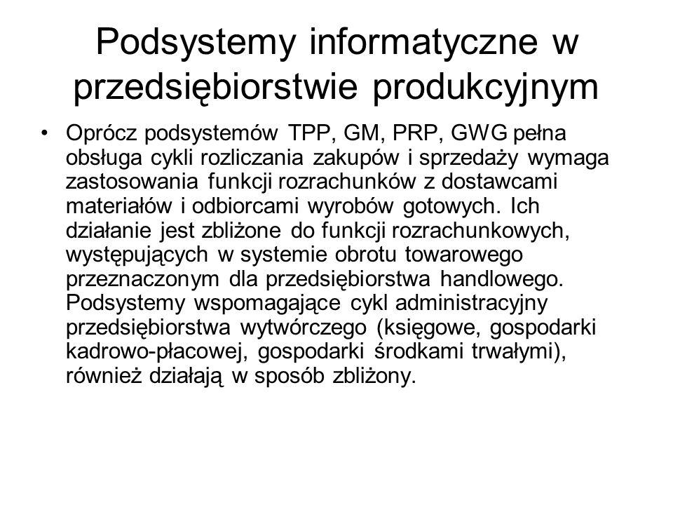 Podsystemy informatyczne w przedsiębiorstwie produkcyjnym