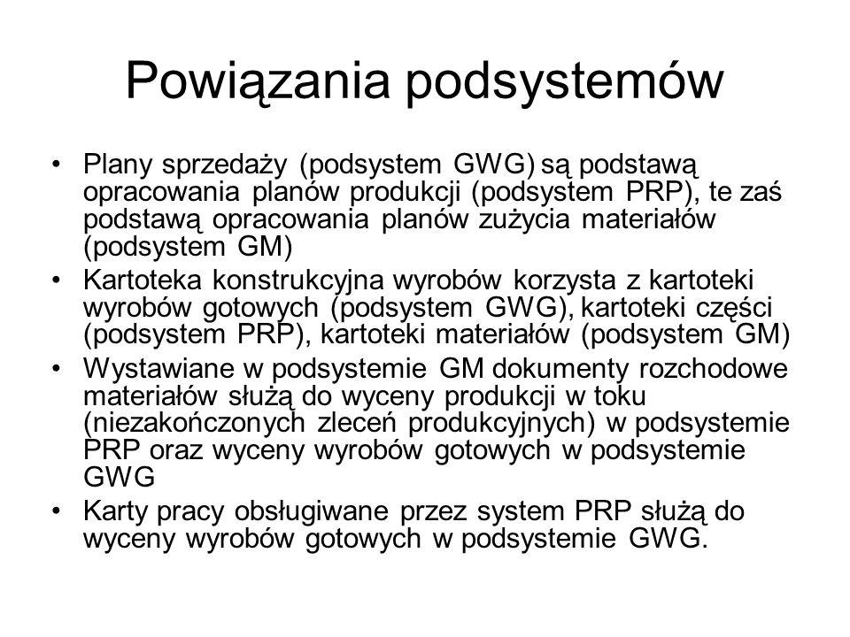 Powiązania podsystemów