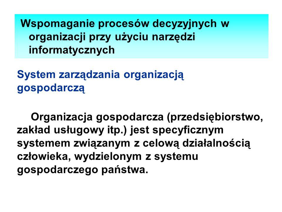 Wspomaganie procesów decyzyjnych w organizacji przy użyciu narzędzi informatycznych