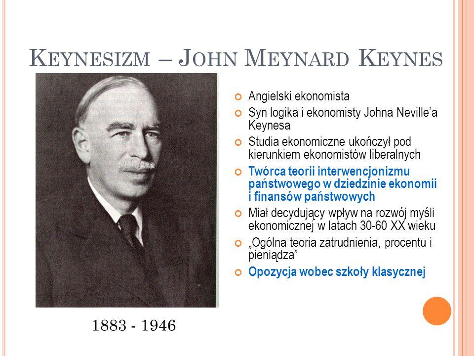 Keynesizm – John Meynard Keynes