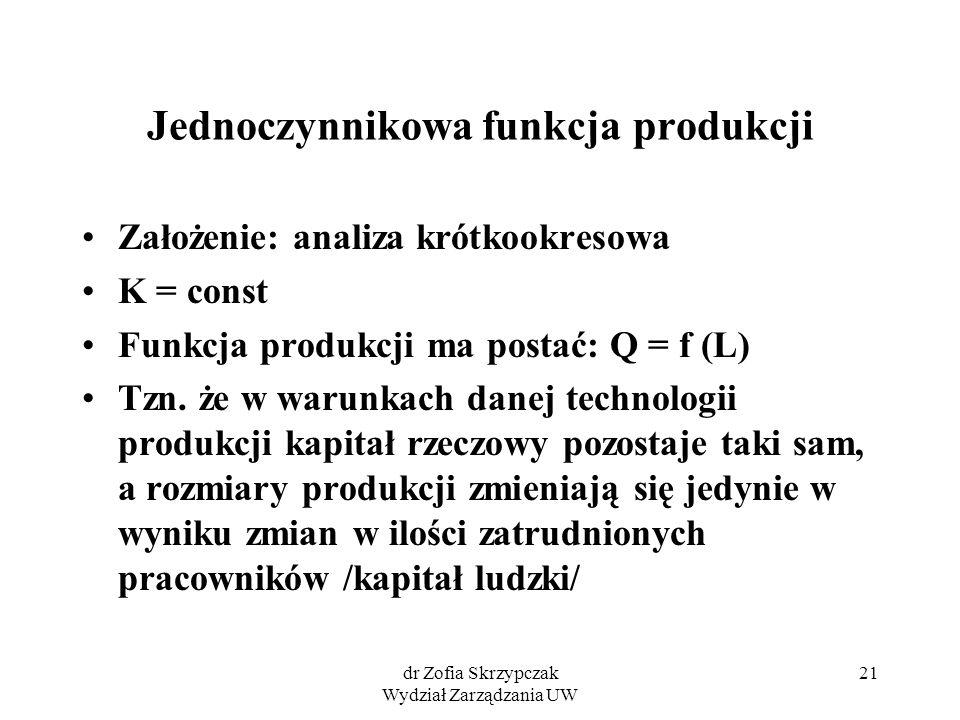 Jednoczynnikowa funkcja produkcji
