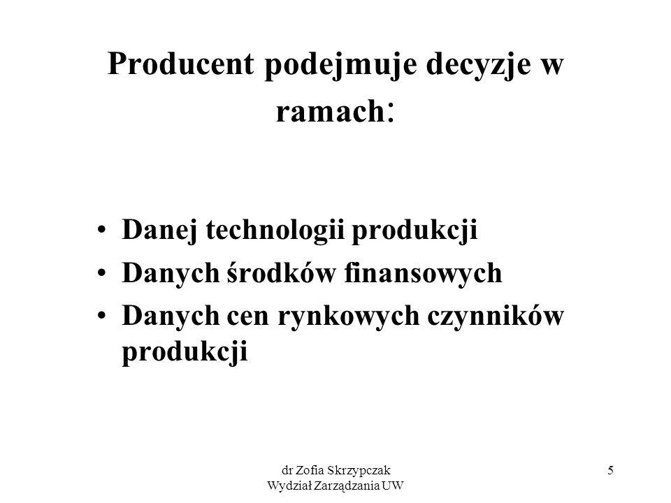 Producent podejmuje decyzje w ramach: