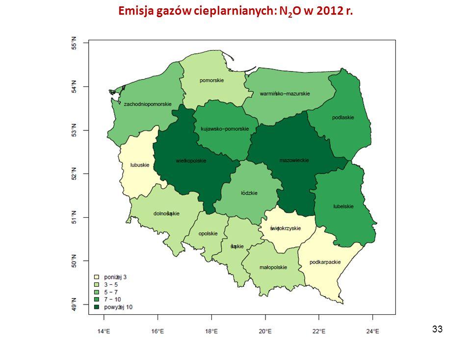 Emisja gazów cieplarnianych: N2O w 2012 r.