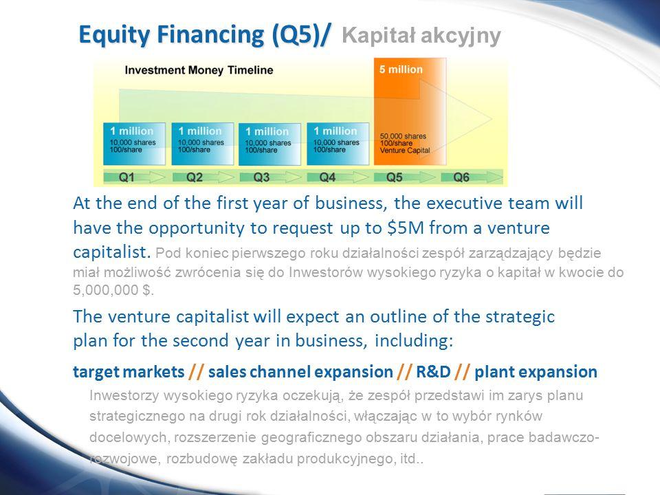 Equity Financing (Q5)/ Kapitał akcyjny