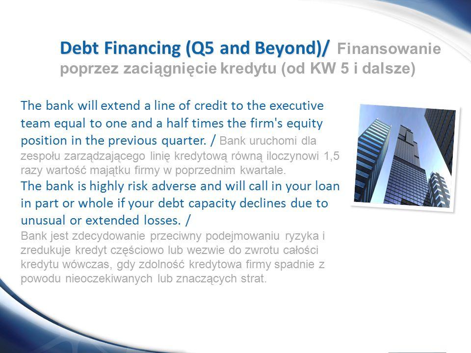 Debt Financing (Q5 and Beyond)/ Finansowanie poprzez zaciągnięcie kredytu (od KW 5 i dalsze)