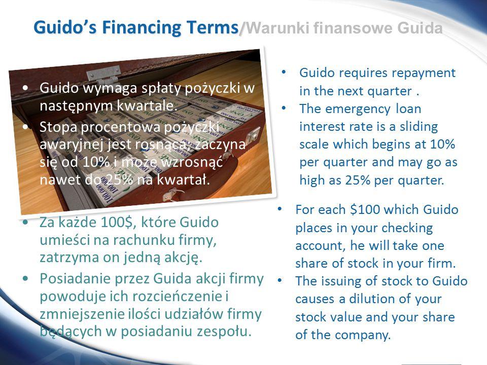 Guido's Financing Terms/Warunki finansowe Guida