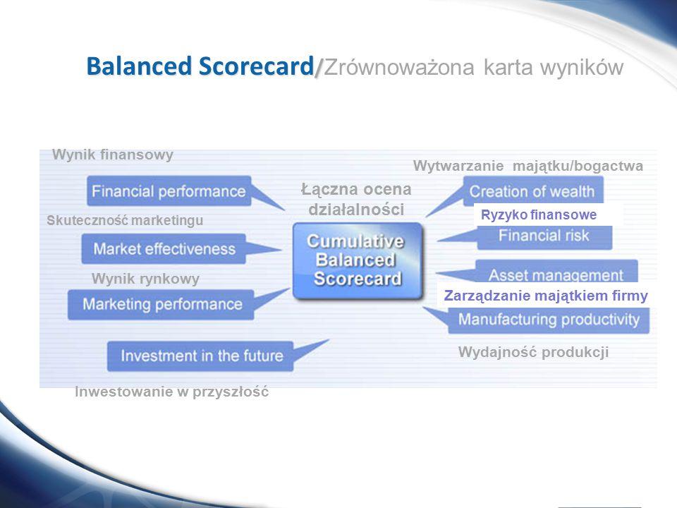Balanced Scorecard/Zrównoważona karta wyników