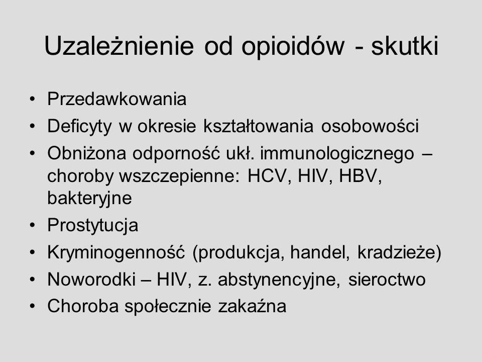 Uzależnienie od opioidów - skutki