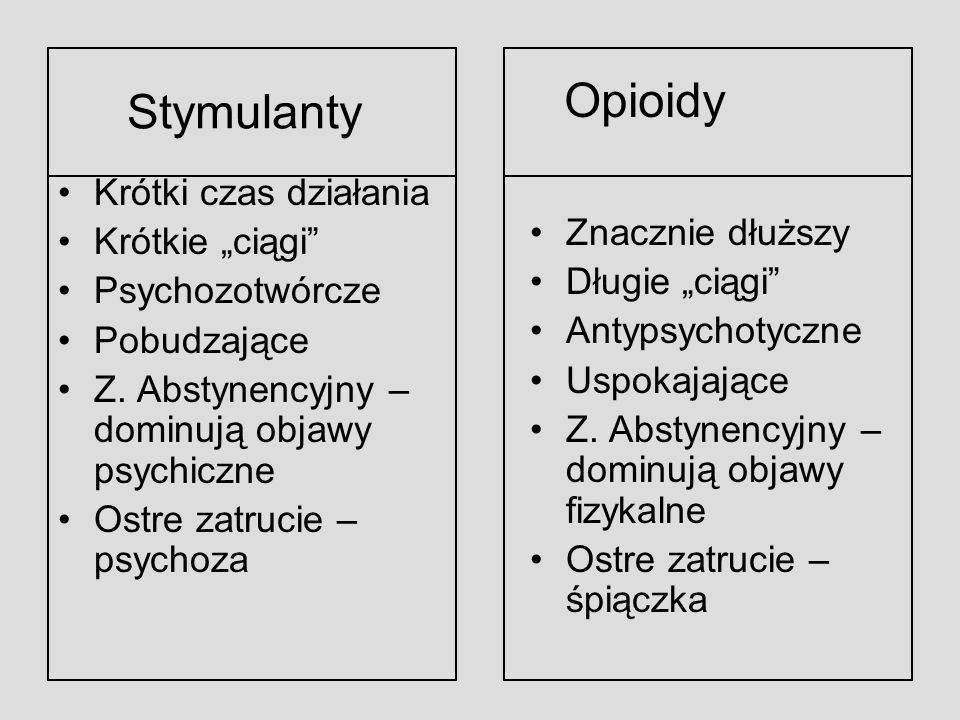 """Opioidy Stymulanty Krótki czas działania Krótkie """"ciągi"""