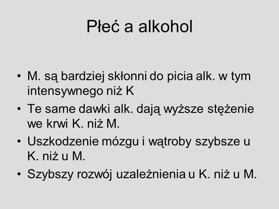 Płeć a alkohol M. są bardziej skłonni do picia alk. w tym intensywnego niż K. Te same dawki alk. dają wyższe stężenie we krwi K. niż M.