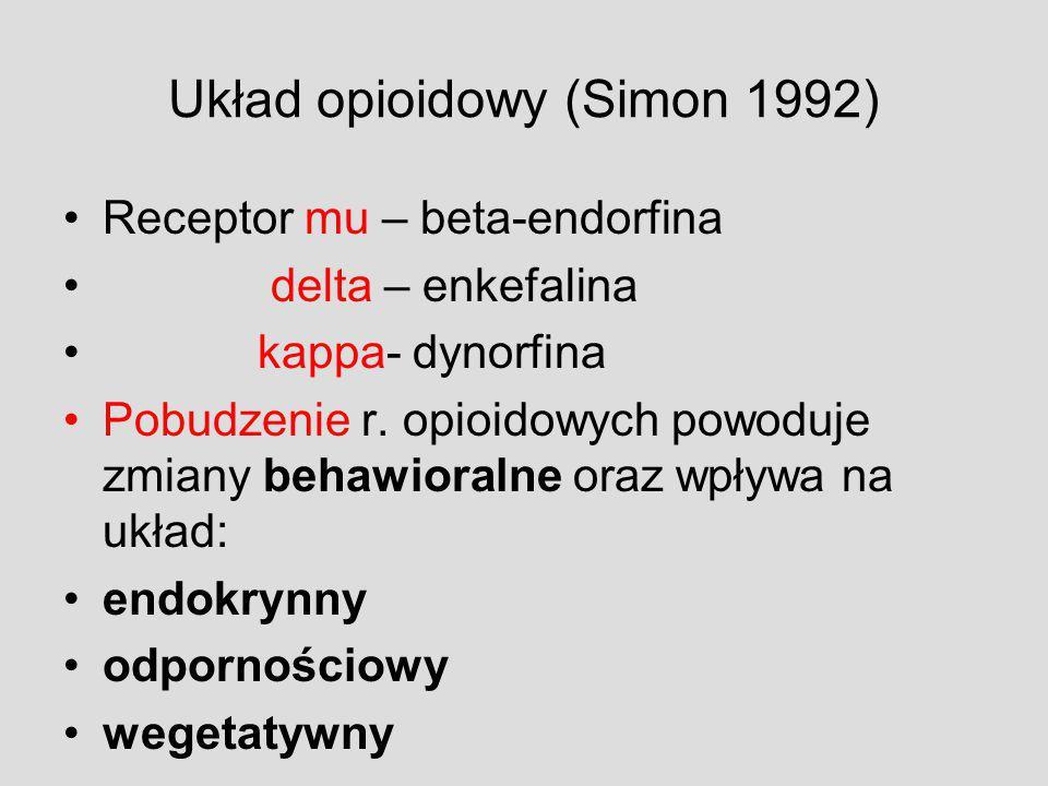 Układ opioidowy (Simon 1992)