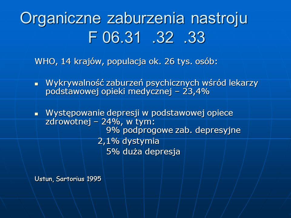 Organiczne zaburzenia nastroju F 06.31 .32 .33