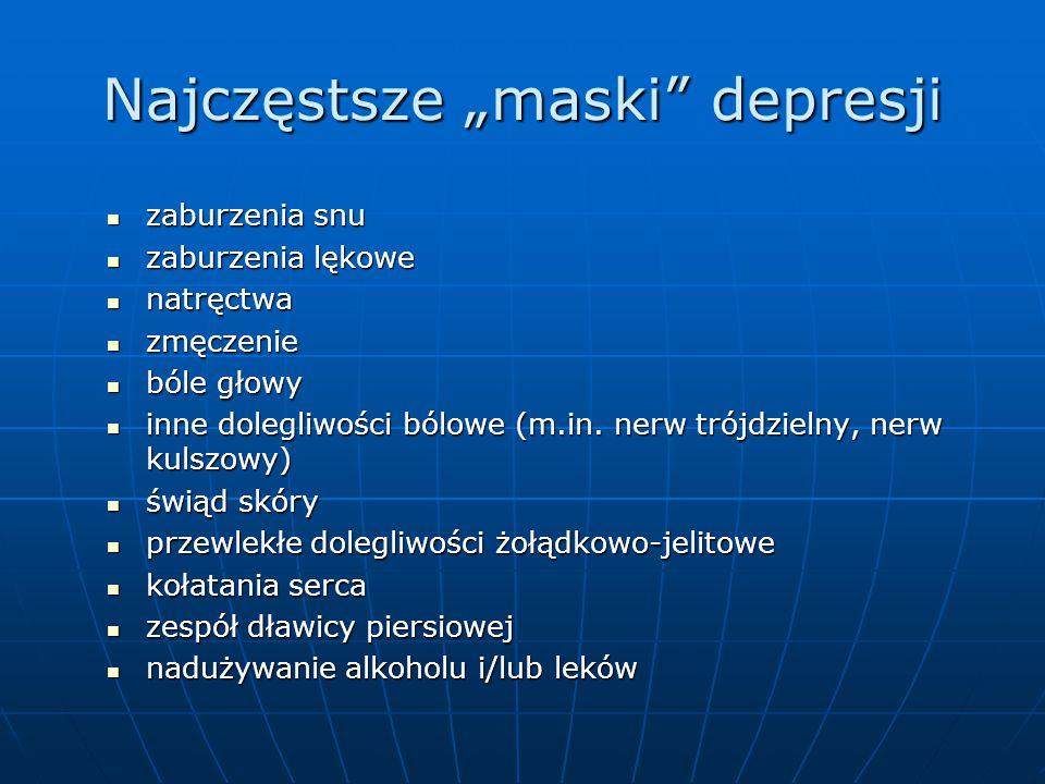 """Najczęstsze """"maski depresji"""