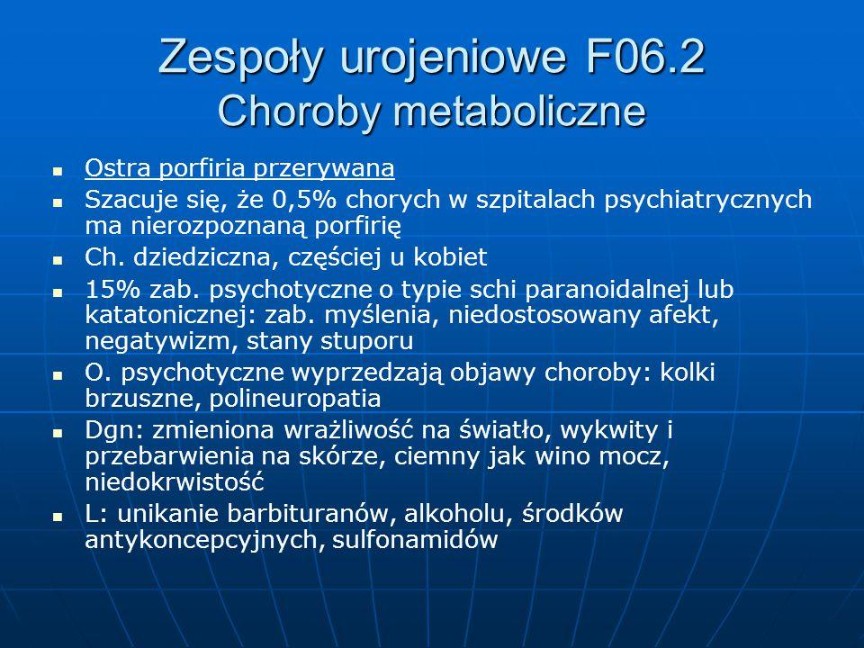 Zespoły urojeniowe F06.2 Choroby metaboliczne