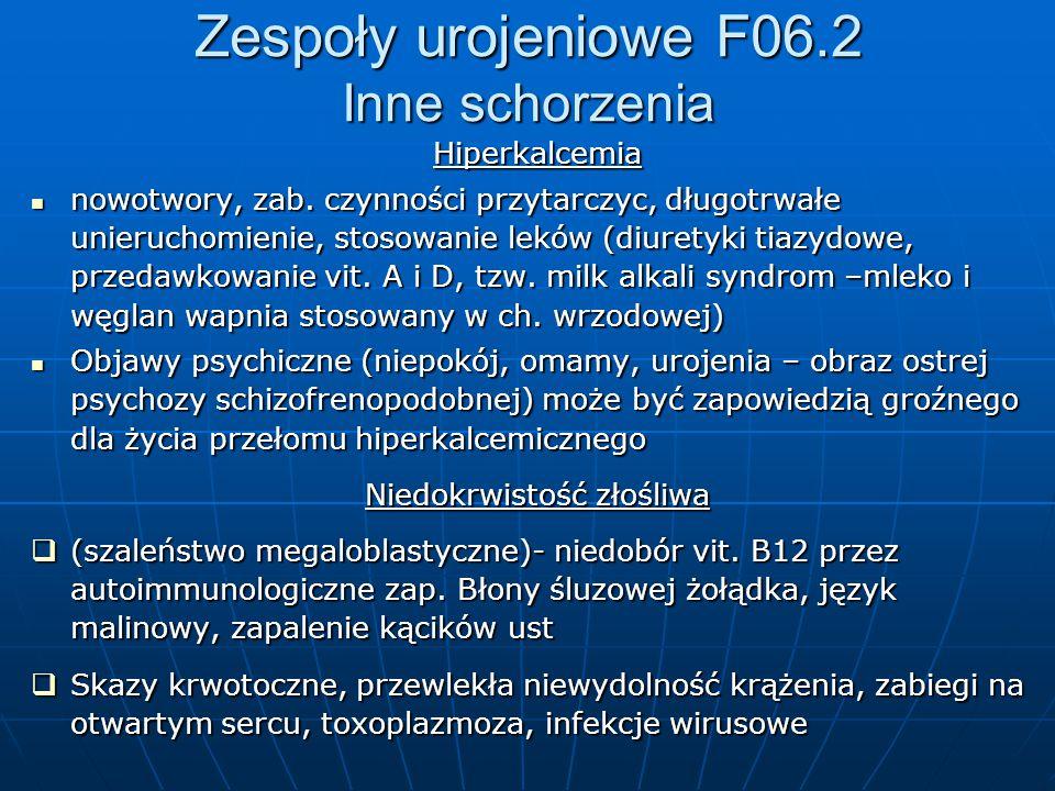 Zespoły urojeniowe F06.2 Inne schorzenia