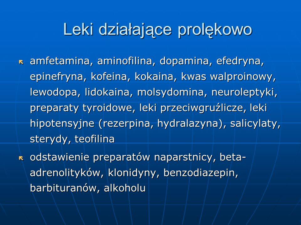 Leki działające prolękowo