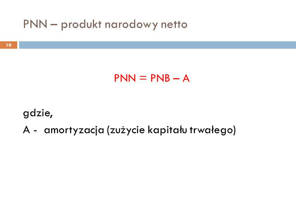 PNN – produkt narodowy netto