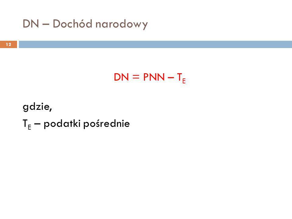 DN = PNN – TE gdzie, TE – podatki pośrednie