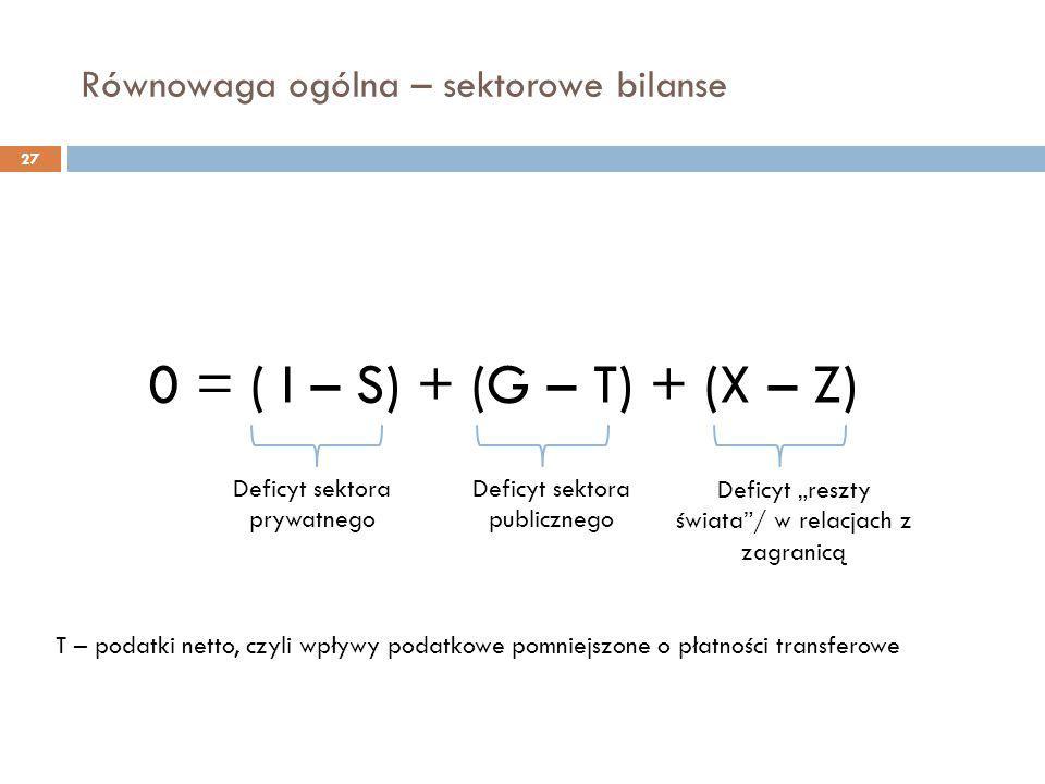 Równowaga ogólna – sektorowe bilanse