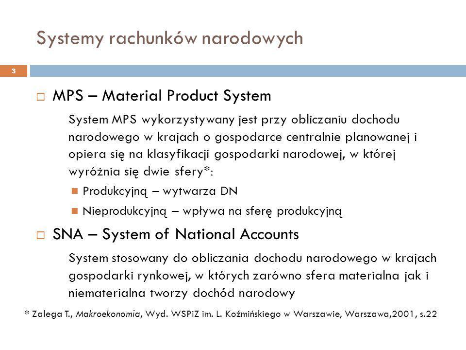 Systemy rachunków narodowych