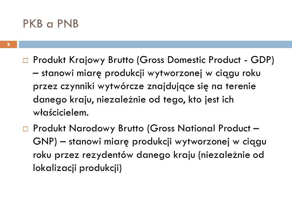 PKB a PNB