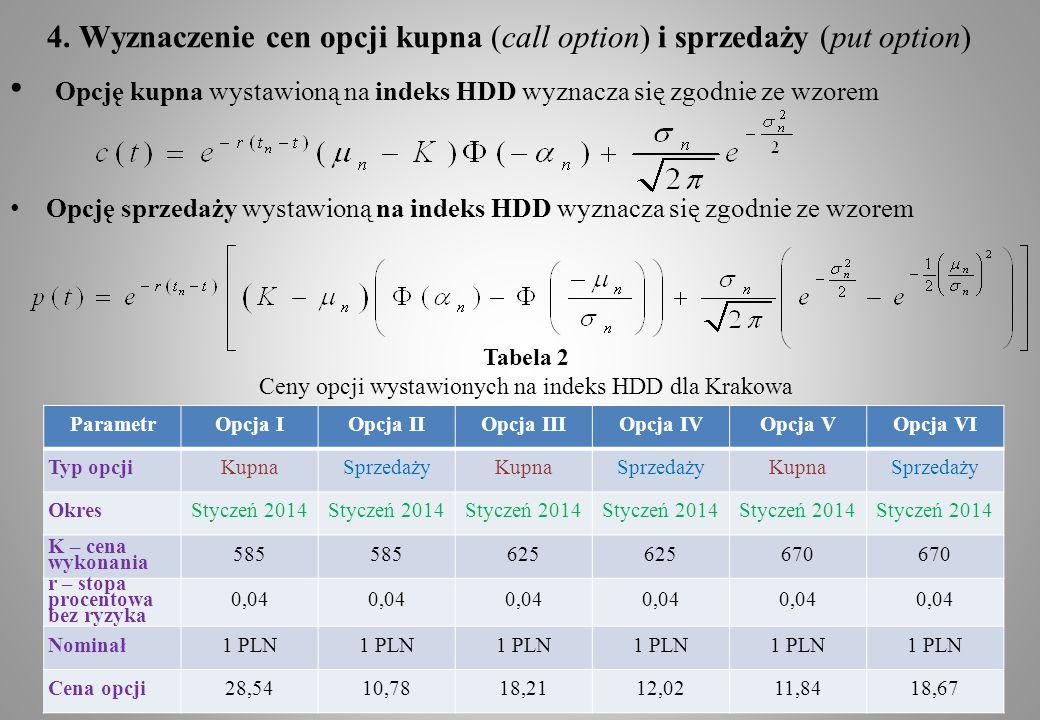 Opcję kupna wystawioną na indeks HDD wyznacza się zgodnie ze wzorem