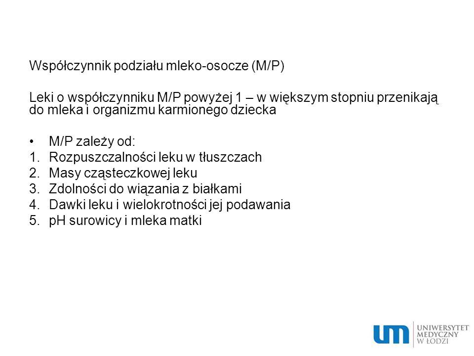 Współczynnik podziału mleko-osocze (M/P)