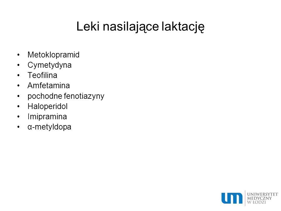 Leki nasilające laktację