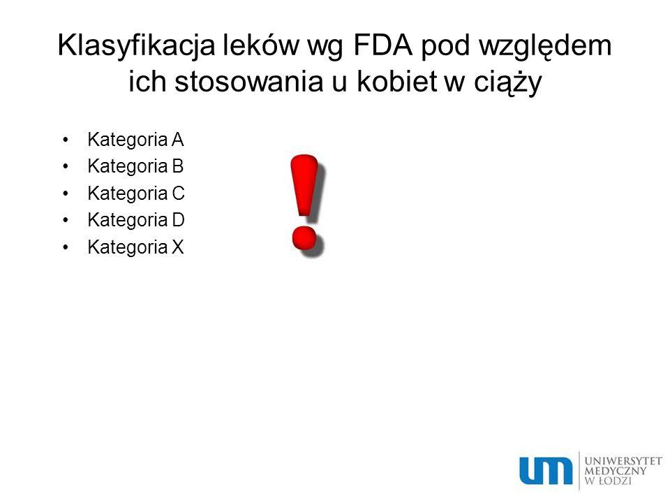 Klasyfikacja leków wg FDA pod względem ich stosowania u kobiet w ciąży