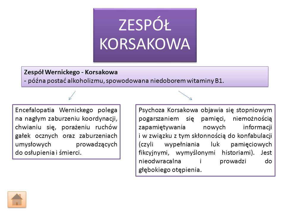 ZESPÓŁ KORSAKOWA Zespół Wernickego - Korsakowa - późna postać alkoholizmu, spowodowana niedoborem witaminy B1.