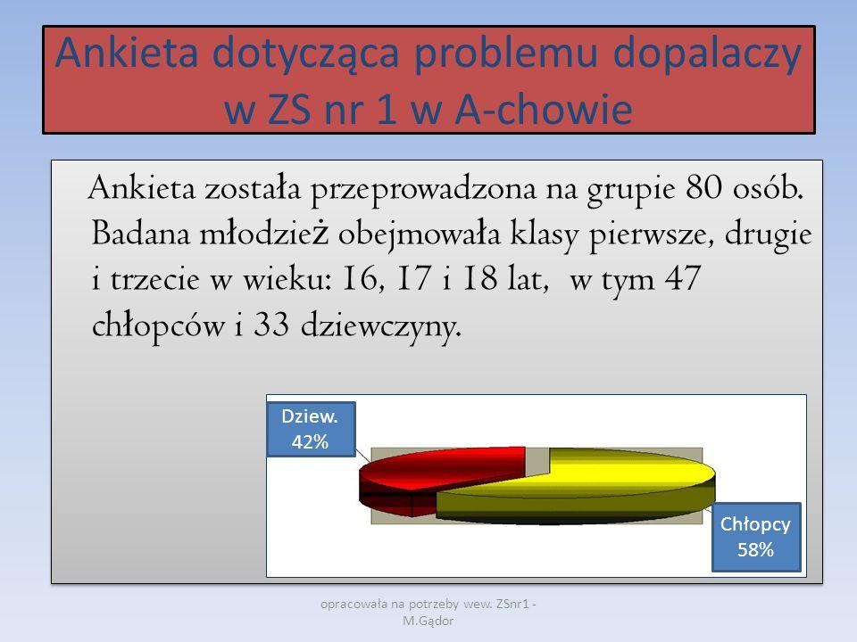 Ankieta dotycząca problemu dopalaczy w ZS nr 1 w A-chowie