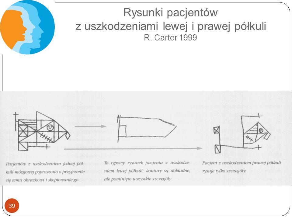 Rysunki pacjentów z uszkodzeniami lewej i prawej półkuli R. Carter 1999