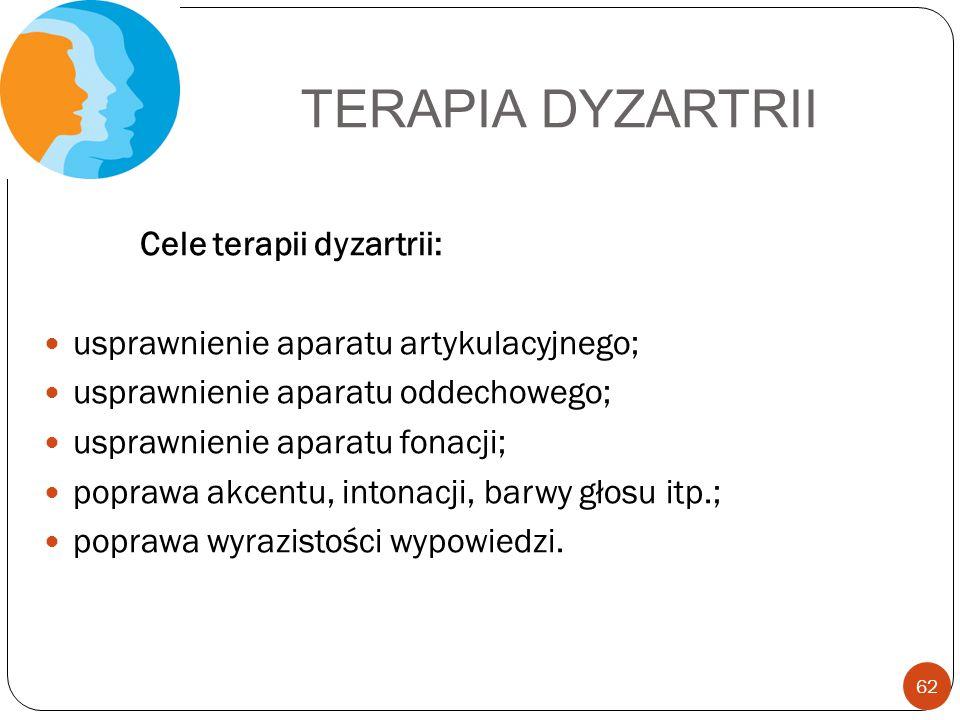 TERAPIA DYZARTRII Cele terapii dyzartrii: