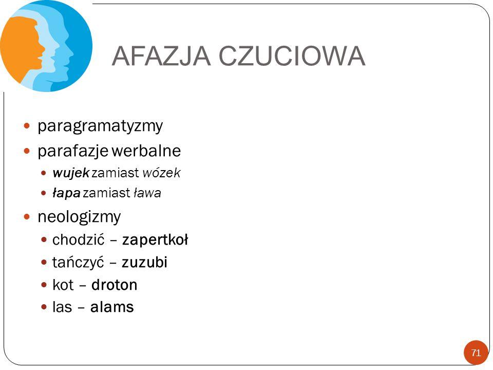 AFAZJA CZUCIOWA paragramatyzmy parafazje werbalne neologizmy
