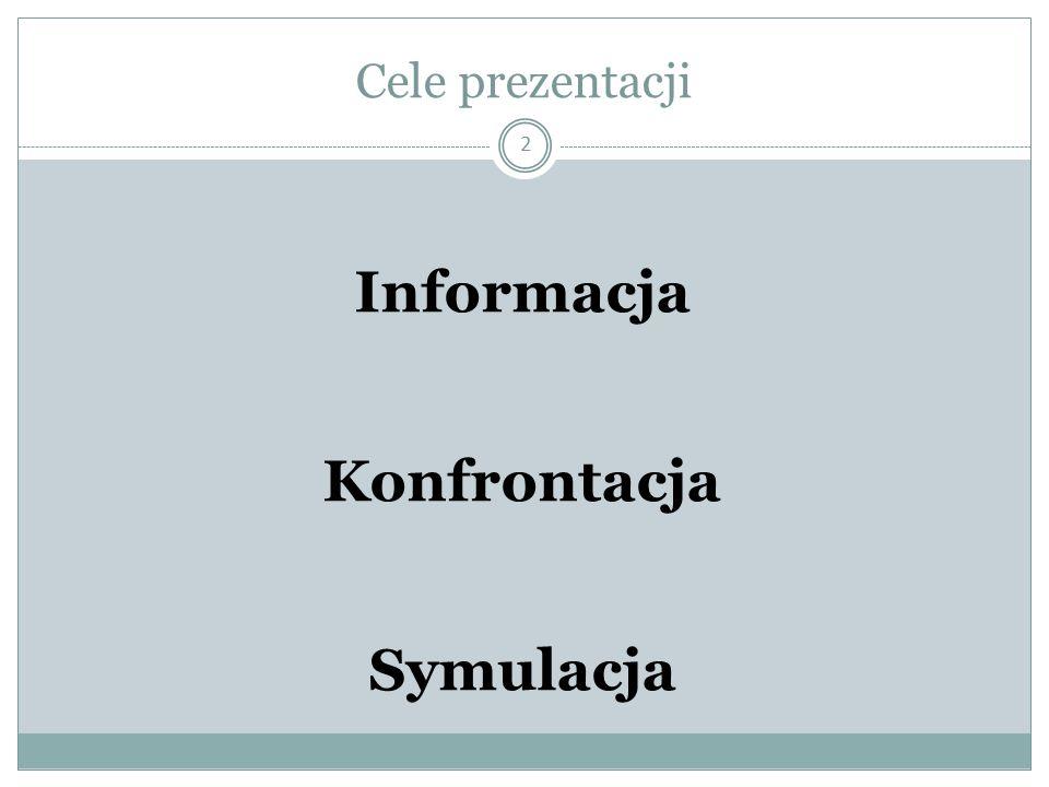 Informacja Konfrontacja Symulacja