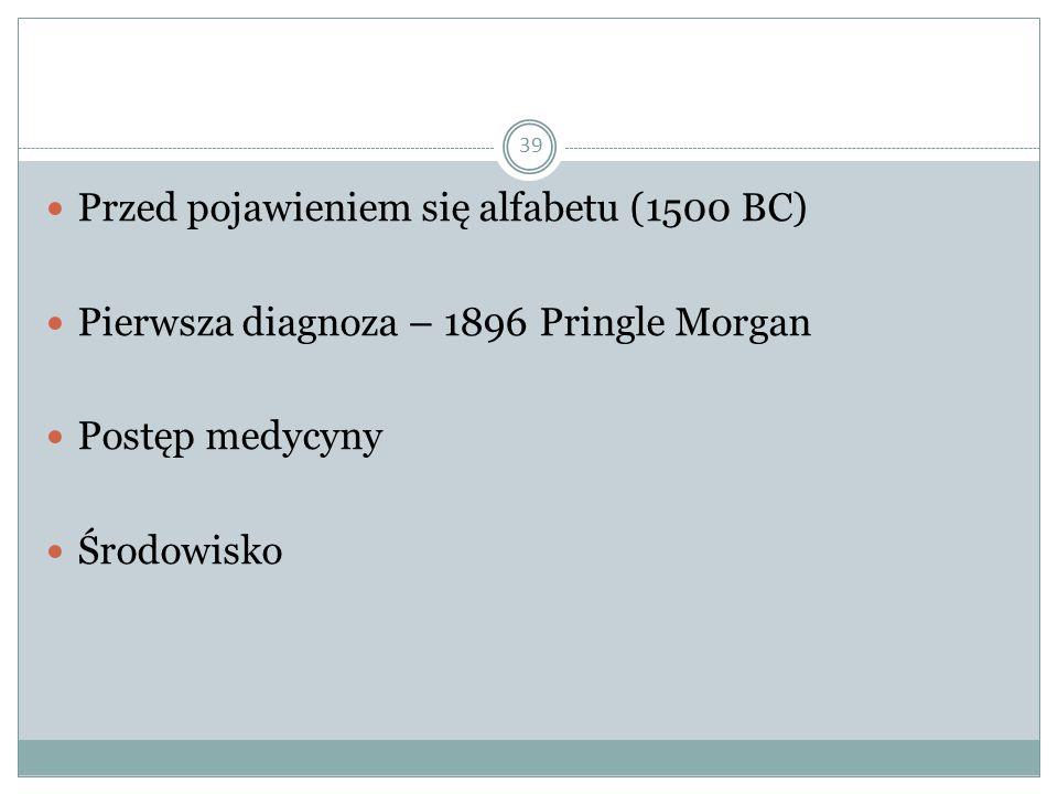 Przed pojawieniem się alfabetu (1500 BC)