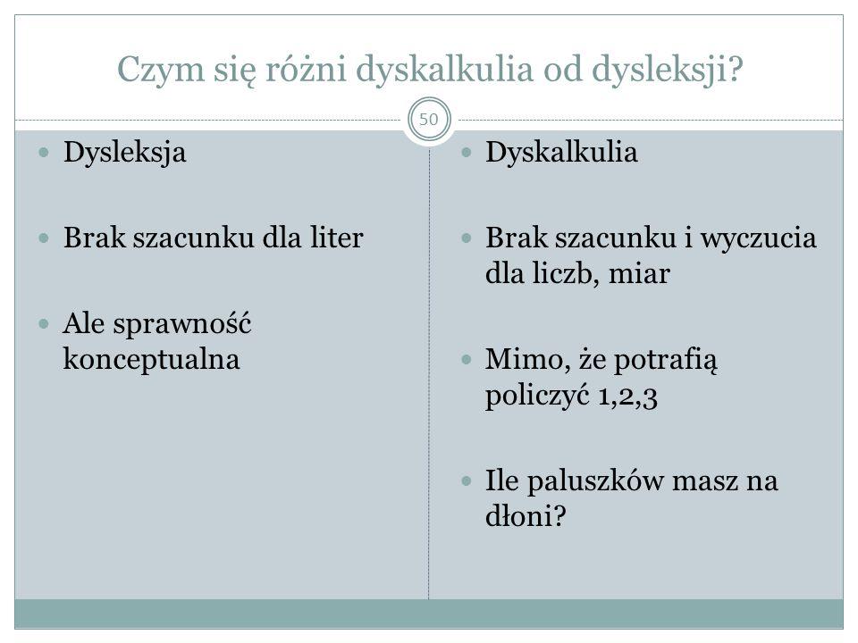 Czym się różni dyskalkulia od dysleksji
