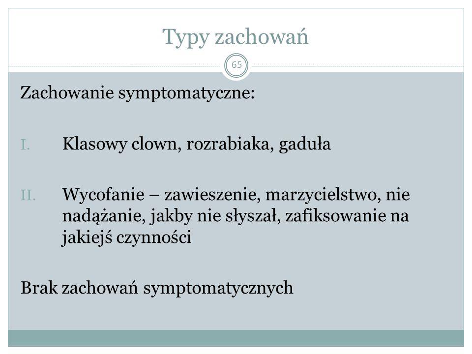 Typy zachowań Zachowanie symptomatyczne: