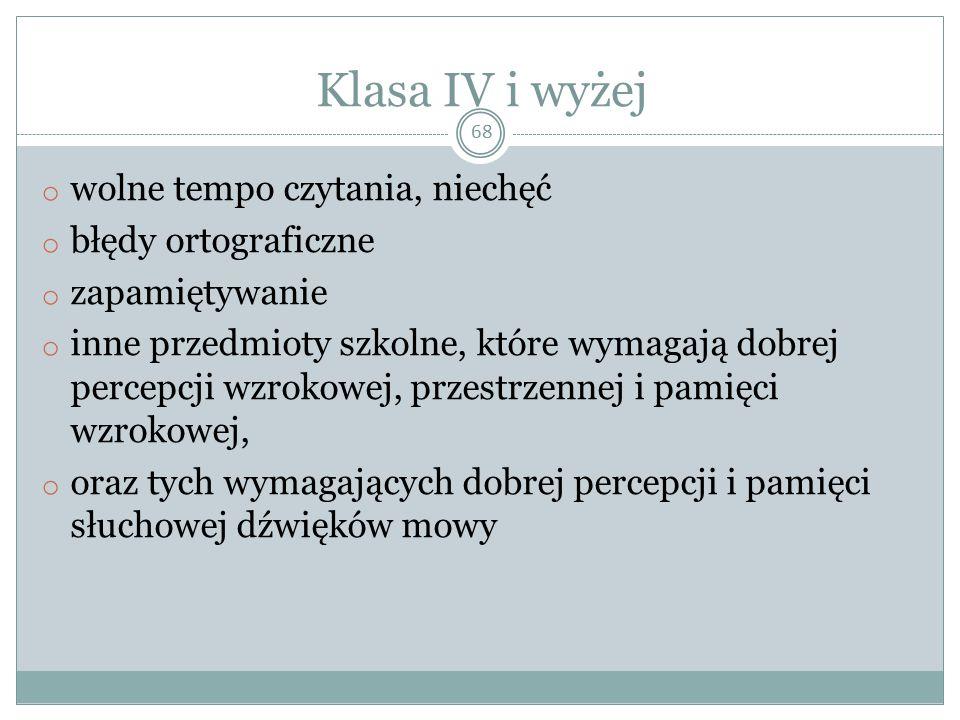 Klasa IV i wyżej wolne tempo czytania, niechęć błędy ortograficzne