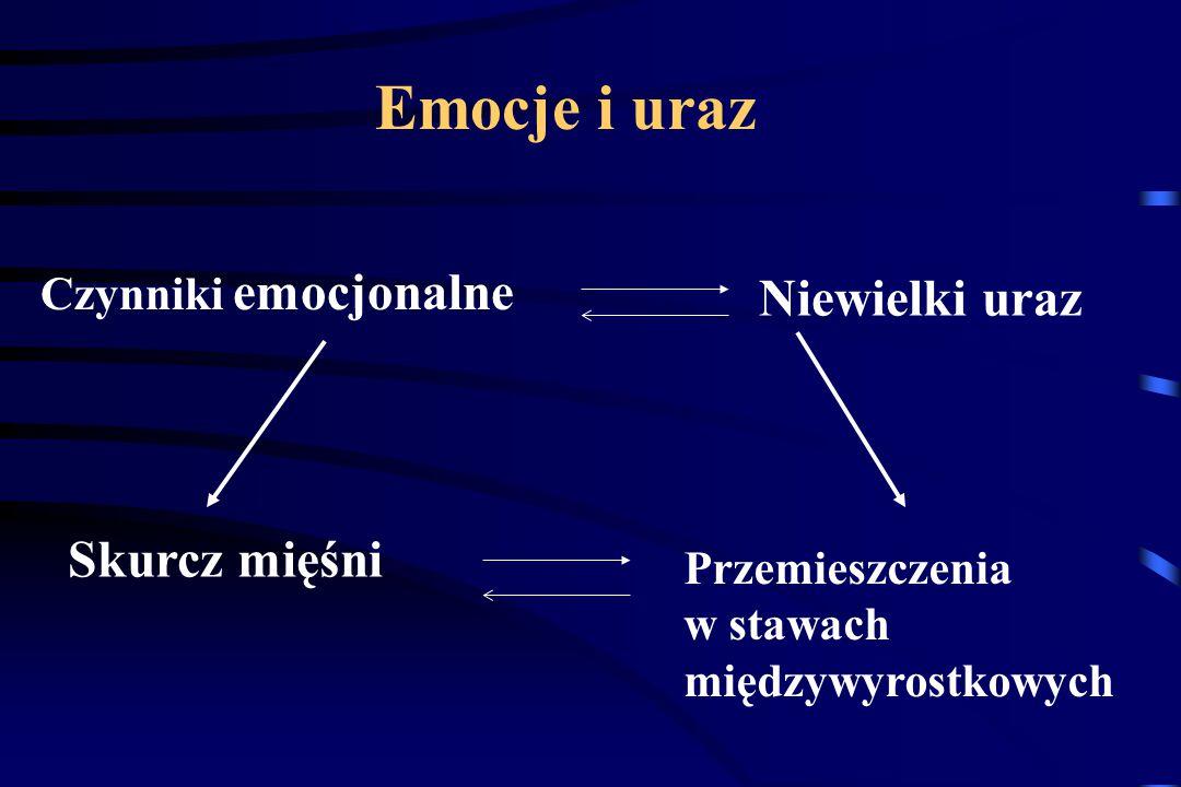 Emocje i uraz Niewielki uraz Skurcz mięśni Czynniki emocjonalne