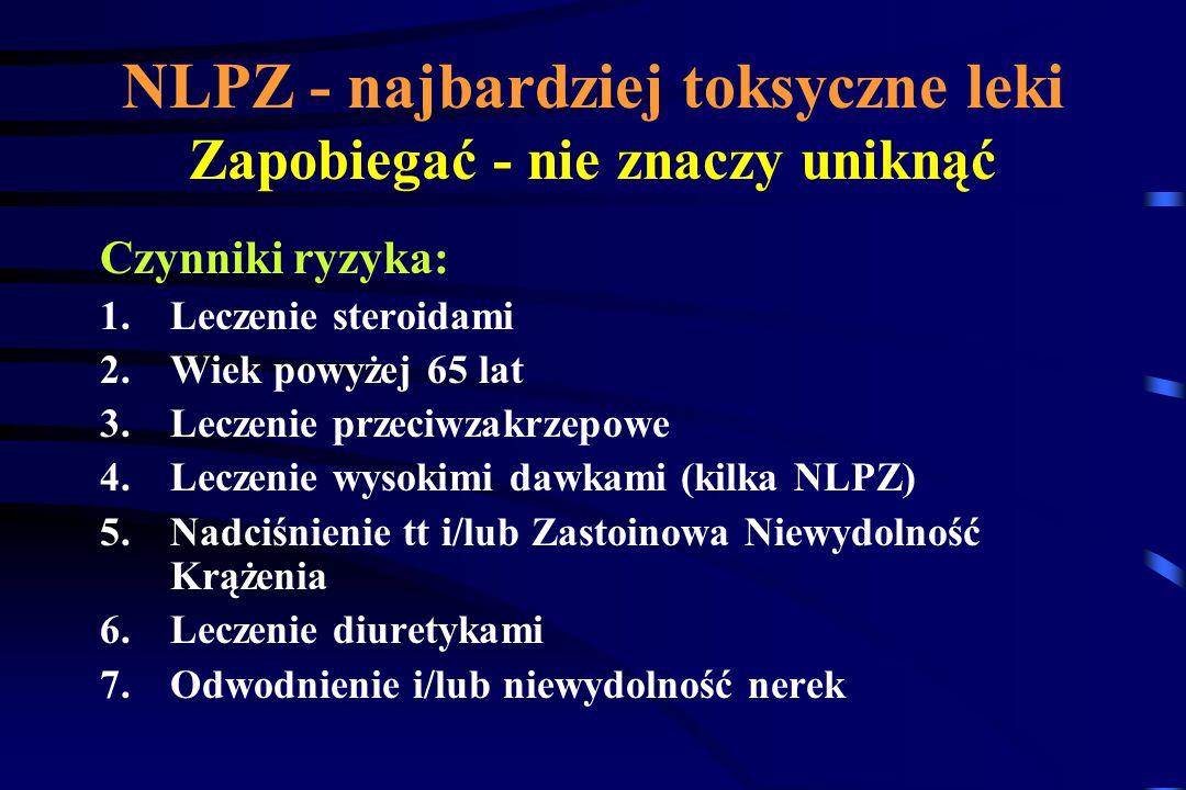 NLPZ - najbardziej toksyczne leki Zapobiegać - nie znaczy uniknąć