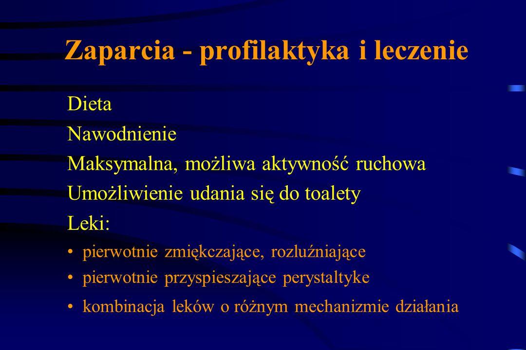 Zaparcia - profilaktyka i leczenie