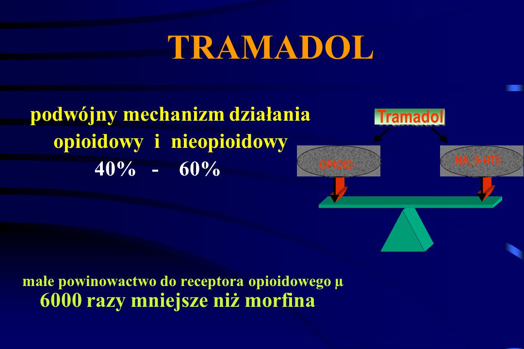 TRAMADOL opioidowy i nieopioidowy 40% - 60% Tramadol