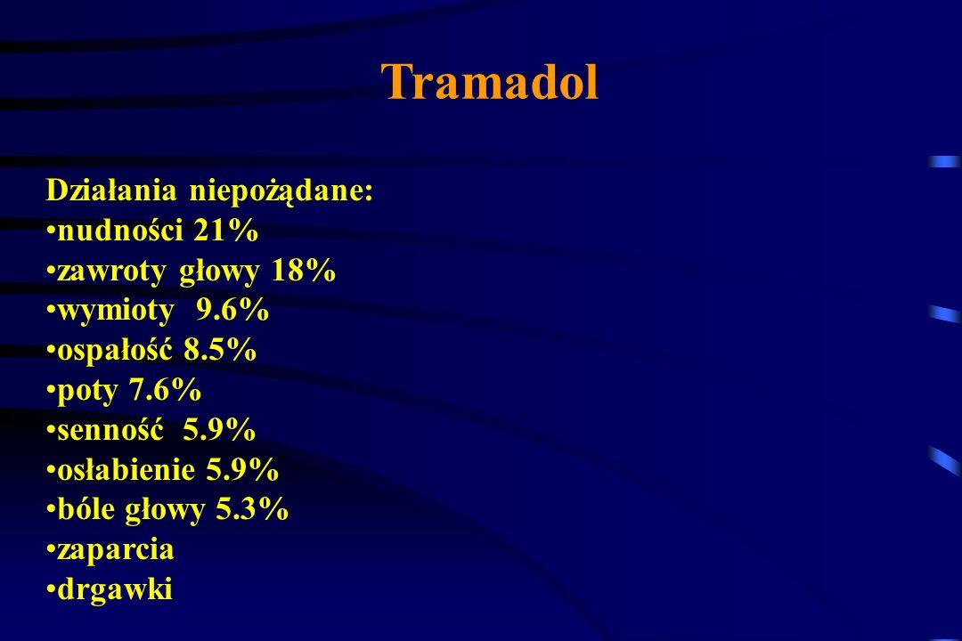 Tramadol Działania niepożądane: nudności 21% zawroty głowy 18%